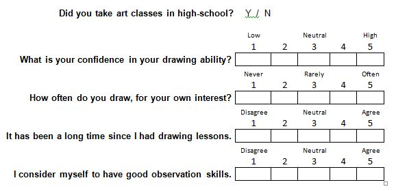 Figure 1: Pre-Learning Questionnaire provided before the first of two labs that focused on observation and drawing skills.